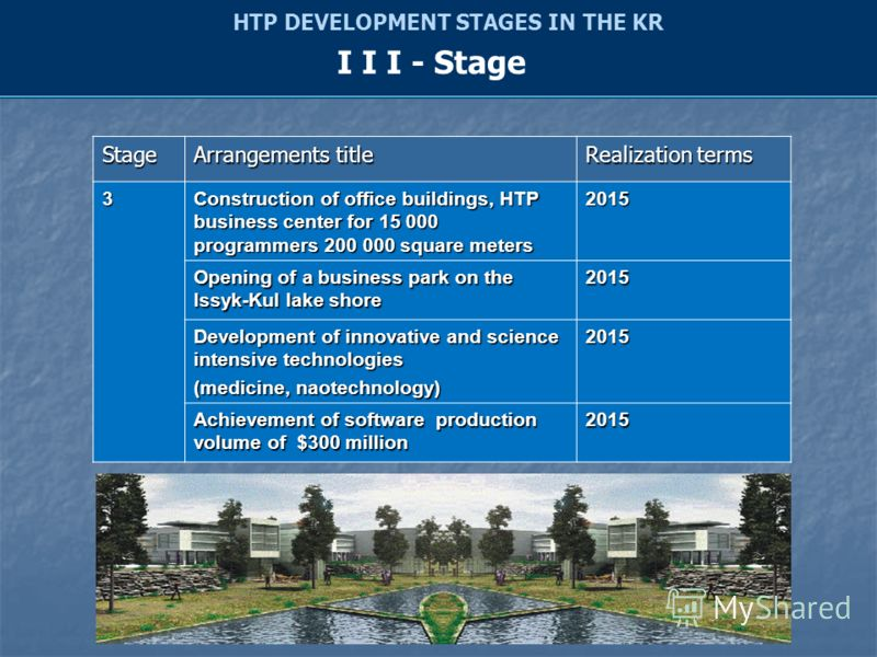 Stage Arrangements title Realization terms 3 Construction of office buildings, HTP business center for 15 000 programmers 200 000 square meters 2015 Opening of a business park on the Issyk-Kul lake shore 2015 Development of innovative and science int