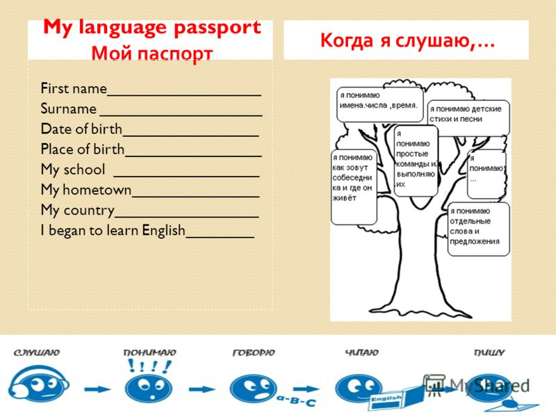 My language passport Мой паспорт Когда я слушаю,… First name__________________ Surname ___________________ Date of birth________________ Place of birth________________ My school _________________ My hometown_______________ My country_________________
