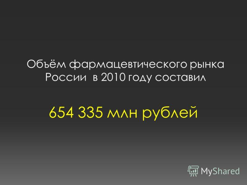 Объём фармацевтического рынка России в 2010 году составил 654 335 млн рублей