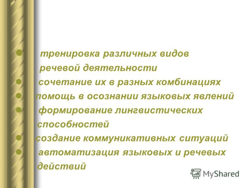 ФОРМЫ РАБОТЫ ИЗУЧЕНИЕ ЛЕКСИКИ ОТРАБОТКА ПРОИЗНО- ШЕНИЯ ОБУЧЕНИЕ ДИАЛОГИ- ЧЕСКОЙ И МОНОЛО- ГИЧЕСКОЙ РЕЧИ ОБУЧЕНИЕ ПИСЬМУ ОТРАБОТКА ГРАММА- ТИКИ