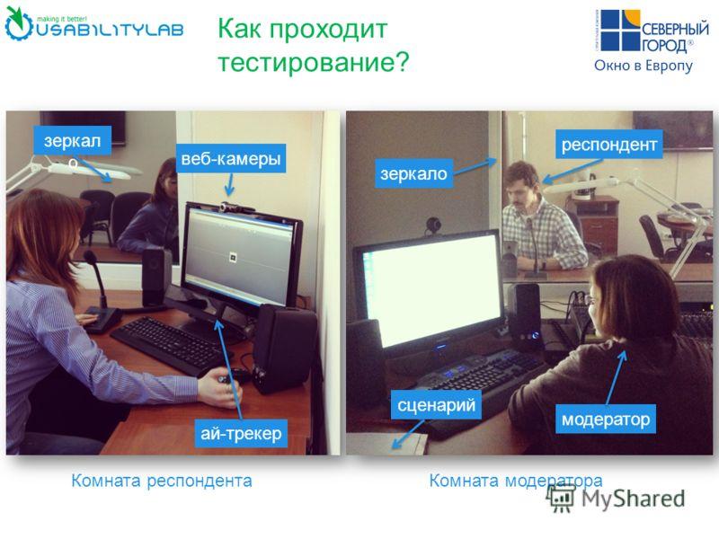 Как проходит тестирование? модератор респондент сценарий зеркало ай-трекер веб-камеры зеркал о Комната респондента Комната модератора