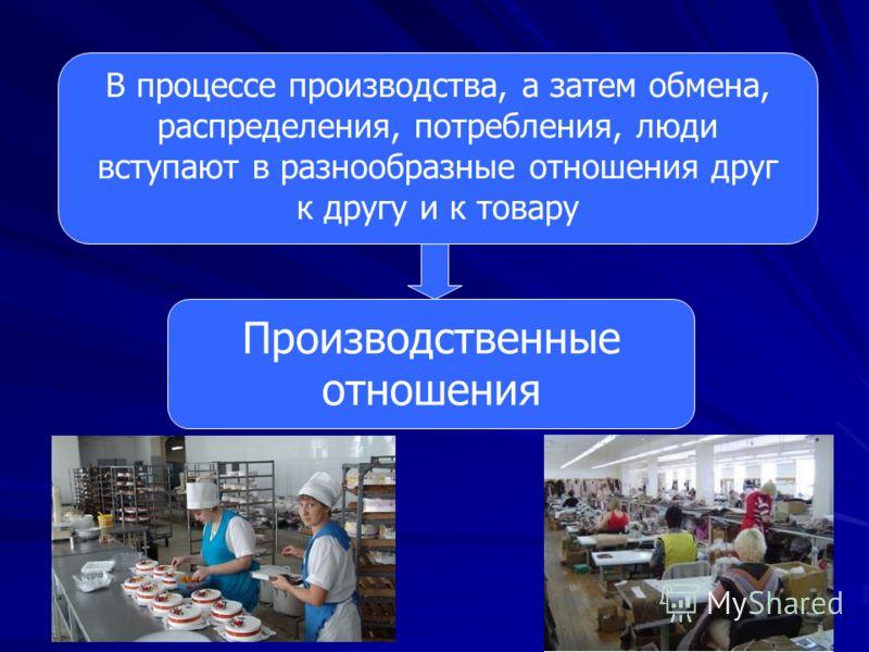 В процессе производства, а затем обмена, распределения, потребления, люди вступают в разнообразные отношения друг к другу и к товару Производственные отношения