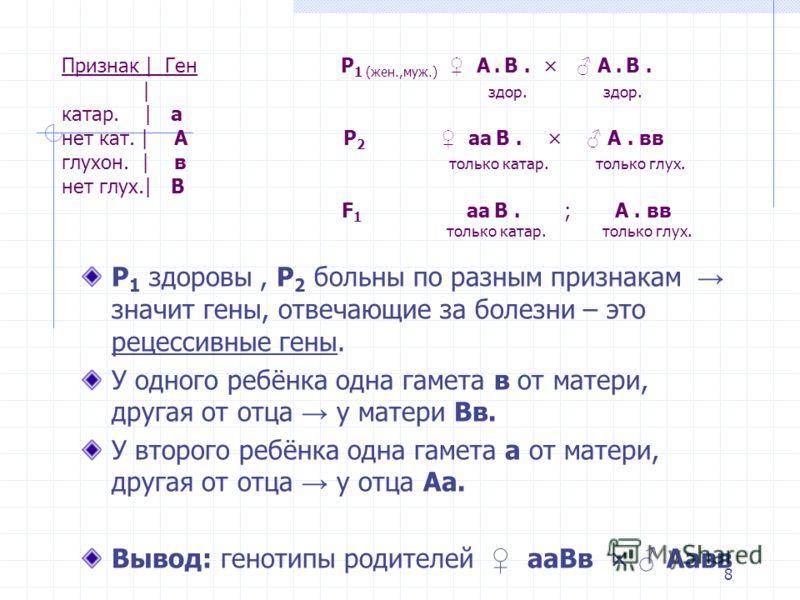 Признак | Ген Р 1 (жен.,муж.) А. В. × А. В. | здор. здор. катар. | а нет кат. | А Р 2 аа В. × А. вв глухон. | в только катар. только глух. нет глух.| В F 1 аа В. ; А. вв только катар. только глух. Р 1 здоровы, Р 2 больны по разным признакам значит ге