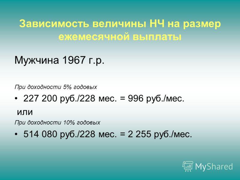 Зависимость величины НЧ на размер ежемесячной выплаты Мужчина 1967 г.р. При доходности 5% годовых 227 200 руб./228 мес. = 996 руб./мес. или При доходности 10% годовых 514 080 руб./228 мес. = 2 255 руб./мес.