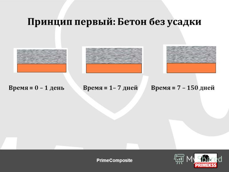 Принцип первый: Бетон без усадки Время = 0 – 1 день Время = 1– 7 дней Время = 7 – 150 дней PrimeComposite