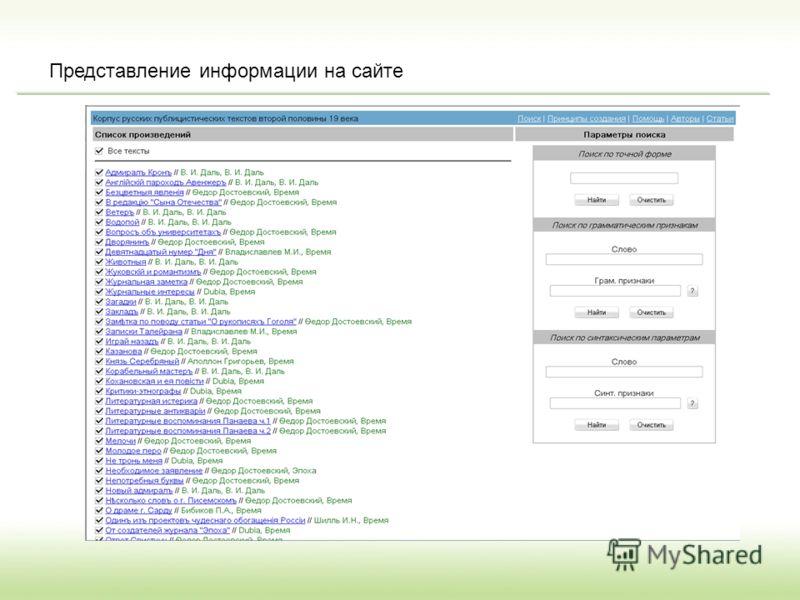 Представление информации на сайте