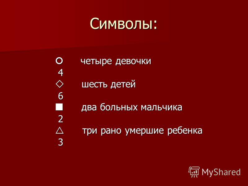 Символы: четыре девочки четыре девочки 4 шесть детей шесть детей 6 два больных мальчика два больных мальчика 2 три рано умершие ребенка три рано умершие ребенка 3