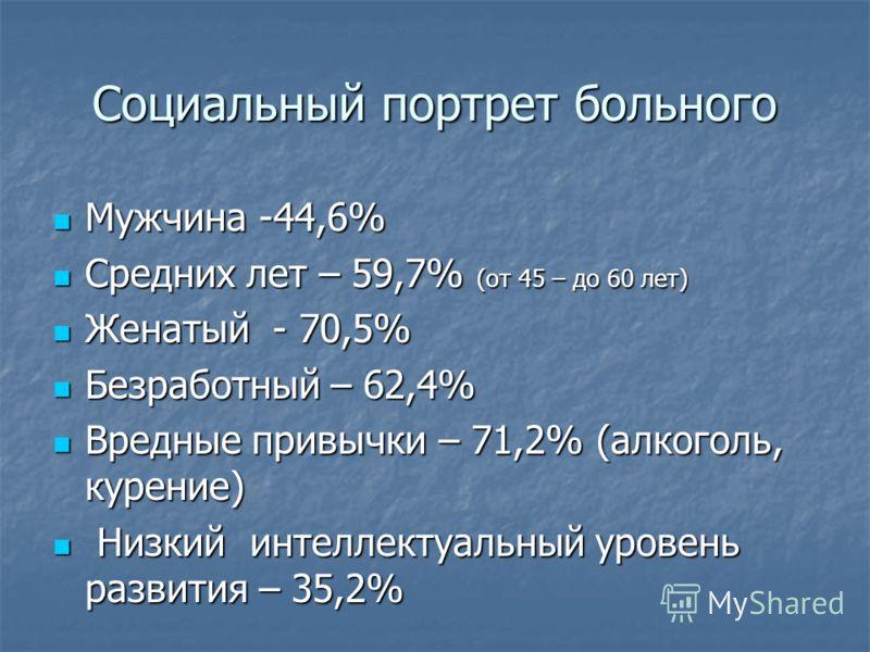 Социальный портрет больного Мужчина -44,6% Мужчина -44,6% Средних лет – 59,7% (от 45 – до 60 лет) Средних лет – 59,7% (от 45 – до 60 лет) Женатый - 70,5% Женатый - 70,5% Безработный – 62,4% Безработный – 62,4% Вредные привычки – 71,2% (алкоголь, куре