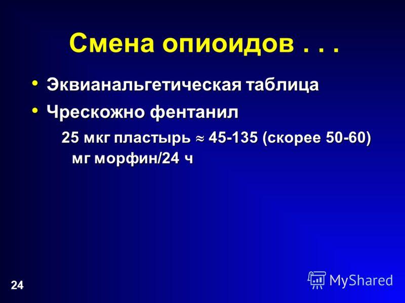 24 Смена опиоидов... Эквианальгетическая таблица Эквианальгетическая таблица Чрескожно фентанил Чрескожно фентанил 25 мкг пластырь 45-135 (скорее 50-60) мг морфин/24 ч