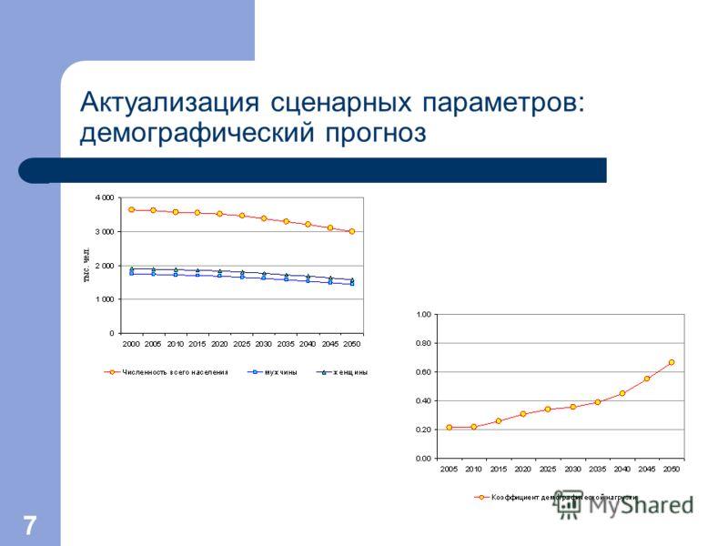 7 Актуализация сценарных параметров: демографический прогноз