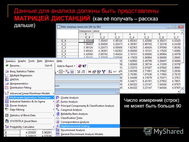 Данные для анализа должны быть представлены МАТРИЦЕЙ ДИСТАНЦИЙ (как её получать – рассказ дальше) Число измерений (строк) не может быть больше 90