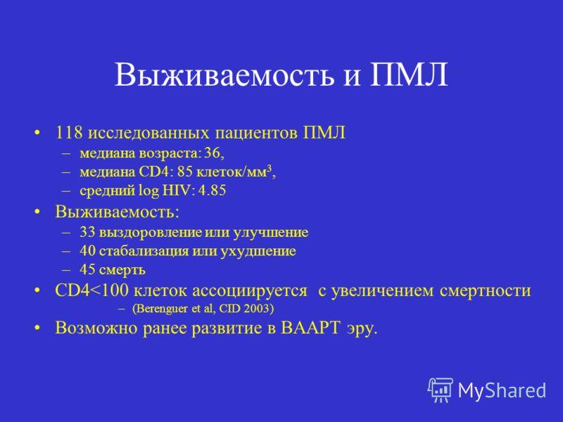 Выживаемость и ПМЛ 118 исследованных пациентов ПМЛ –медиана возраста: 36, –медиана CD4: 85 клеток/мм 3, –средний log HIV: 4.85 Выживаемость: –33 выздоровление или улучшение –40 стабализация или ухудшение –45 смерть CD4