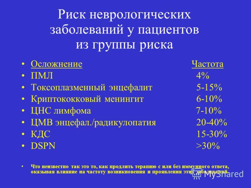 Риск неврологических заболеваний у пациентов из группы риска Осложнение Частота ПМЛ 4% Токсоплазменный энцефалит 5-15% Криптококковый менингит 6-10% ЦНС лимфома 7-10% ЦМВ энцефал./радикулопатия 20-40% КДС 15-30% DSPN >30% Что неизвестно так это то, к