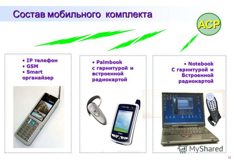 14 Состав мобильного комплекта IP телефон IP телефон GSM GSM Smart органайзер Smart органайзер Palmbook Palmbook c гарнитурой и встроенной радиокартой Notebook Notebook C гарнитурой и Встроенной радиокартой АСР