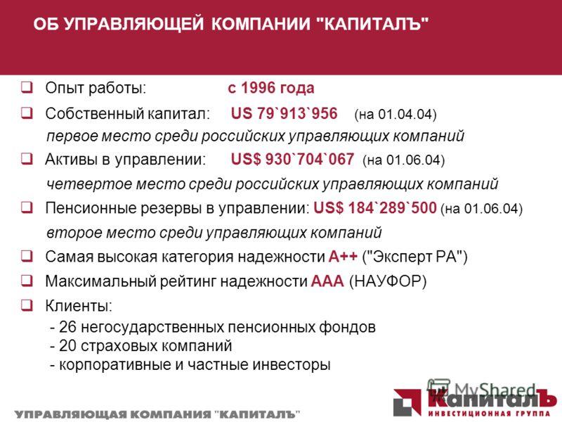 Опыт работы: с 1996 года Собственный капитал: US 79`913`956 (на 01.04.04) первое место среди российских управляющих компаний Активы в управлении: US$ 930`704`067 (на 01.06.04) четвертое место среди российских управляющих компаний Пенсионные резервы в
