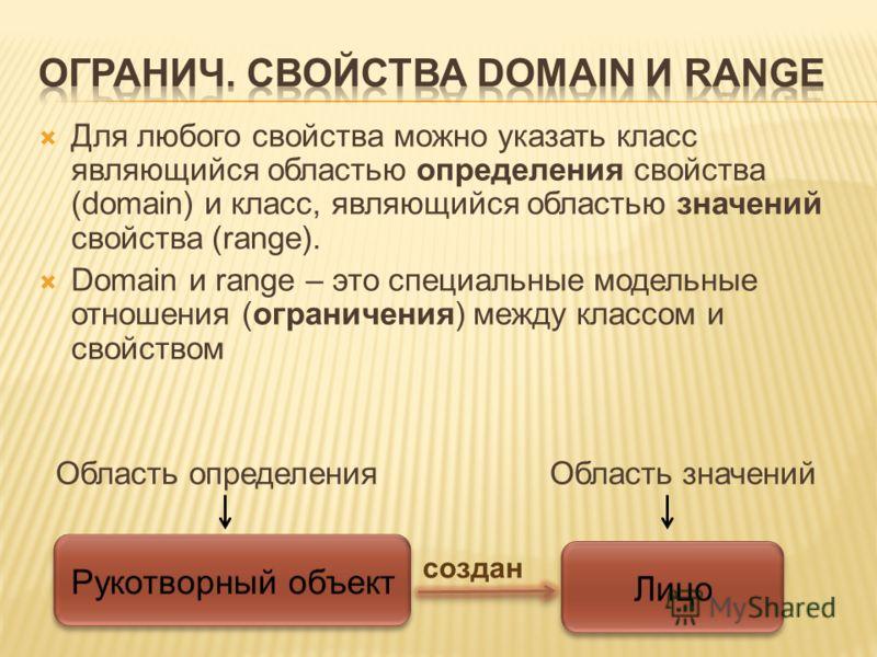 Для любого свойства можно указать класс являющийся областью определения свойства (domain) и класс, являющийся областью значений свойства (range). Domain и range – это специальные модельные отношения (ограничения) между классом и свойством Область опр
