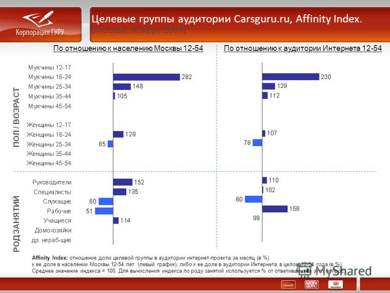 Целевые группы аудитории Carsguru.ru, Affinity Index. (Москва, Ноябрь 2007) Affinity Index: отношение доли целевой группы в аудитории интернет-проекта за месяц (в %) к ее доле в населении Москвы 12-54 лет (левый график), либо к ее доле в аудитории Ин