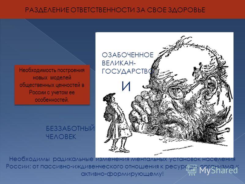 ОЗАБОЧЕННОЕ ВЕЛИКАН- ГОСУДАРСТВО БЕЗЗАБОТНЫЙ ЧЕЛОВЕК РАЗДЕЛЕНИЕ ОТВЕТСТВЕННОСТИ ЗА СВОЕ ЗДОРОВЬЕ И Необходимость построения новых моделей общественных ценностей в России с учетом ее особенностей. Необходимы радикальные изменения ментальных установок