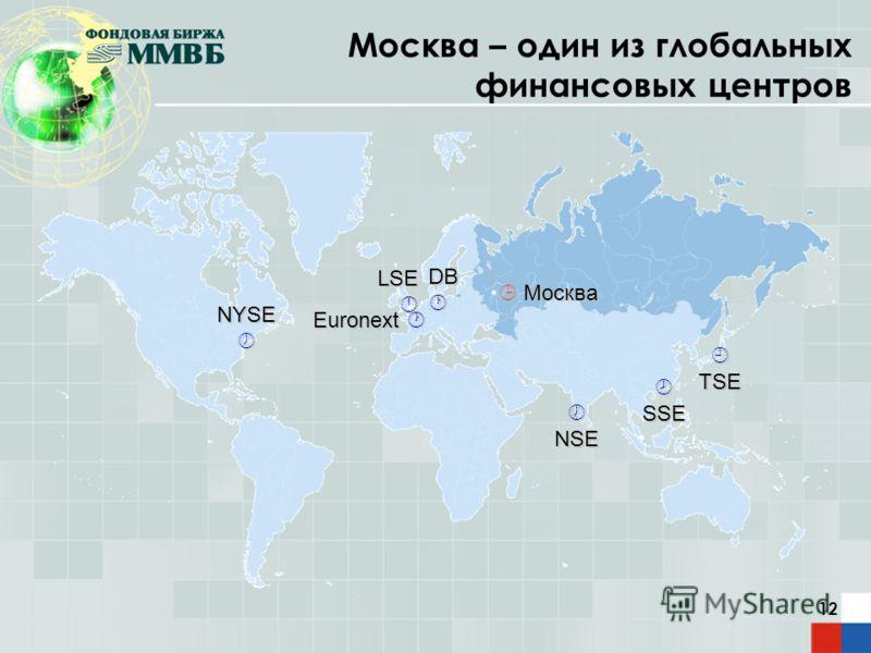 12 Москва – один из глобальных финансовых центровNYSE LSE LSE Euronext Euronext DB Москва Москва NSE SSE TSE