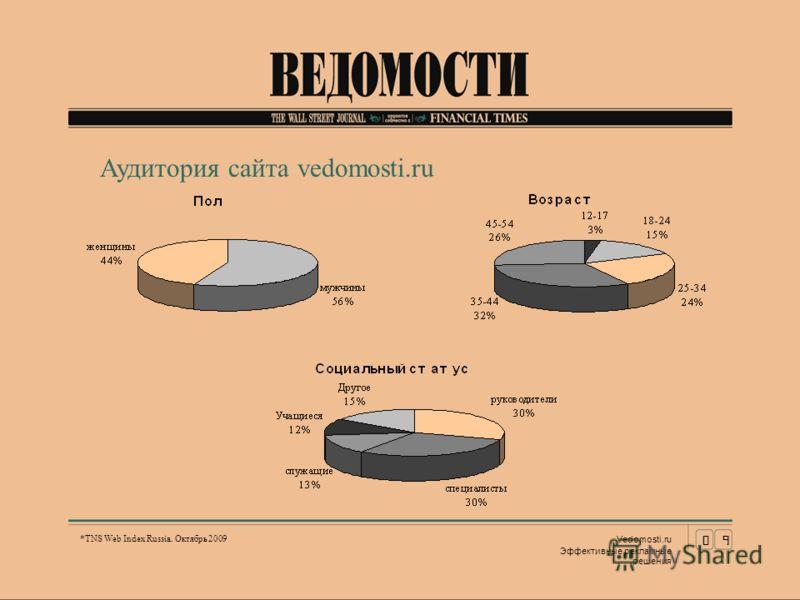 *TNS Web Index Russia. Октябрь 2009 09 Vedomosti.ru Эффективные рекламные решения Аудитория сайта vedomosti.ru
