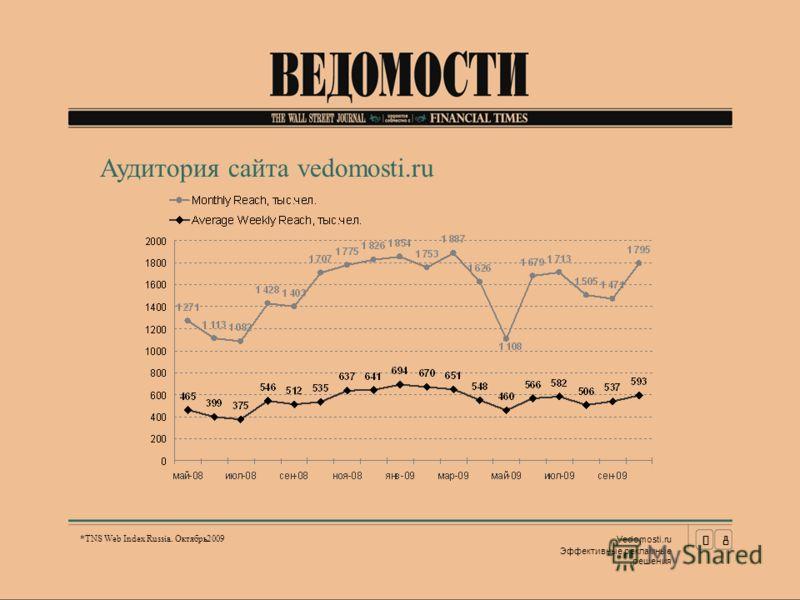 *TNS Web Index Russia. Октябрь2009 08 Vedomosti.ru Эффективные рекламные решения Аудитория сайта vedomosti.ru