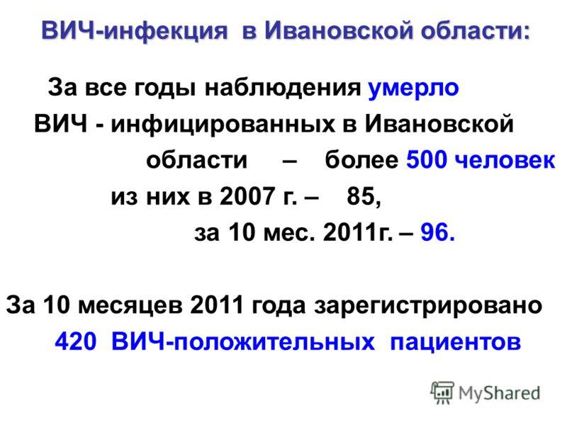 ВИЧ-инфекция в Ивановской области: За все годы наблюдения умерло ВИЧ - инфицированных в Ивановской области – более 500 человек из них в 2007 г. – 85, за 10 мес. 2011г. – 96. За 10 месяцев 2011 года зарегистрировано 420 ВИЧ-положительных пациентов