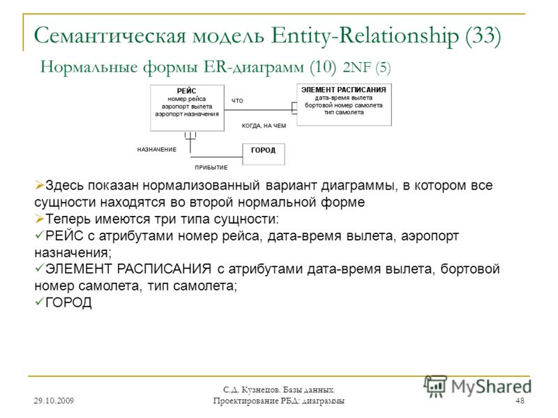 29.10.2009 С.Д. Кузнецов. Базы данных. Проектирование РБД: диаграммы 48 Семантическая модель Entity-Relationship (33) Нормальные формы ER-диаграмм (10) 2NF (5) Здесь показан нормализованный вариант диаграммы, в котором все сущности находятся во второ
