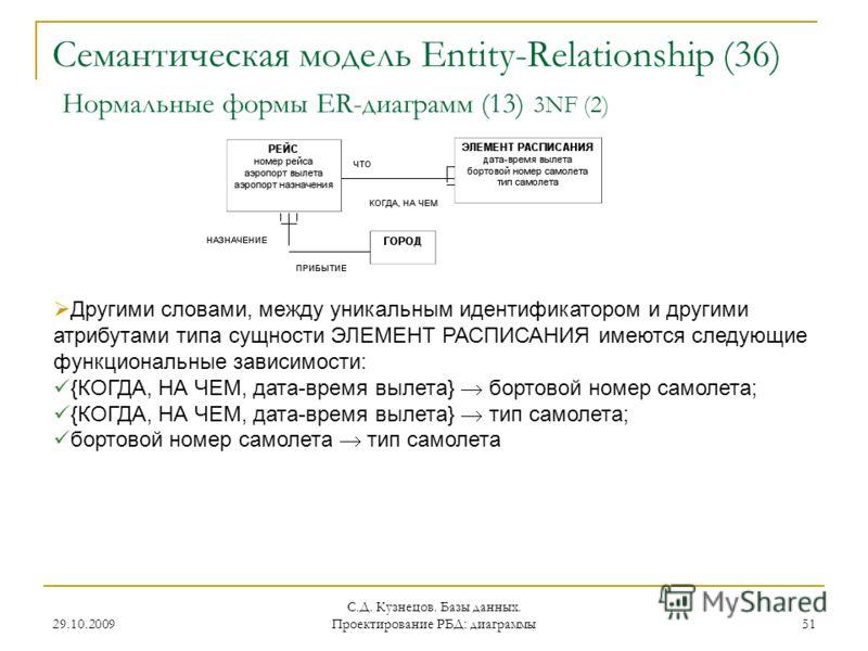 29.10.2009 С.Д. Кузнецов. Базы данных. Проектирование РБД: диаграммы 51 Семантическая модель Entity-Relationship (36) Нормальные формы ER-диаграмм (13) 3NF (2) Другими словами, между уникальным идентификатором и другими атрибутами типа сущности ЭЛЕМЕ