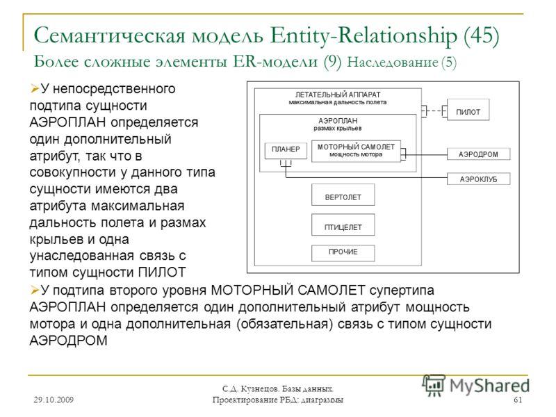 29.10.2009 С.Д. Кузнецов. Базы данных. Проектирование РБД: диаграммы 61 Семантическая модель Entity-Relationship (45) Более сложные элементы ER-модели (9) Наследование (5) У непосредственного подтипа сущности АЭРОПЛАН определяется один дополнительный