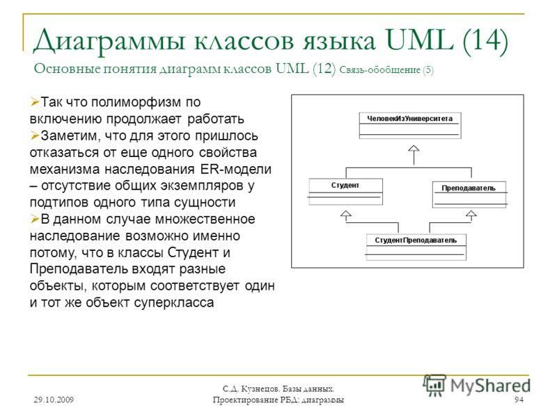 29.10.2009 С.Д. Кузнецов. Базы данных. Проектирование РБД: диаграммы 94 Диаграммы классов языка UML (14) Основные понятия диаграмм классов UML (12) Связь-обобщение (5) Так что полиморфизм по включению продолжает работать Заметим, что для этого пришло