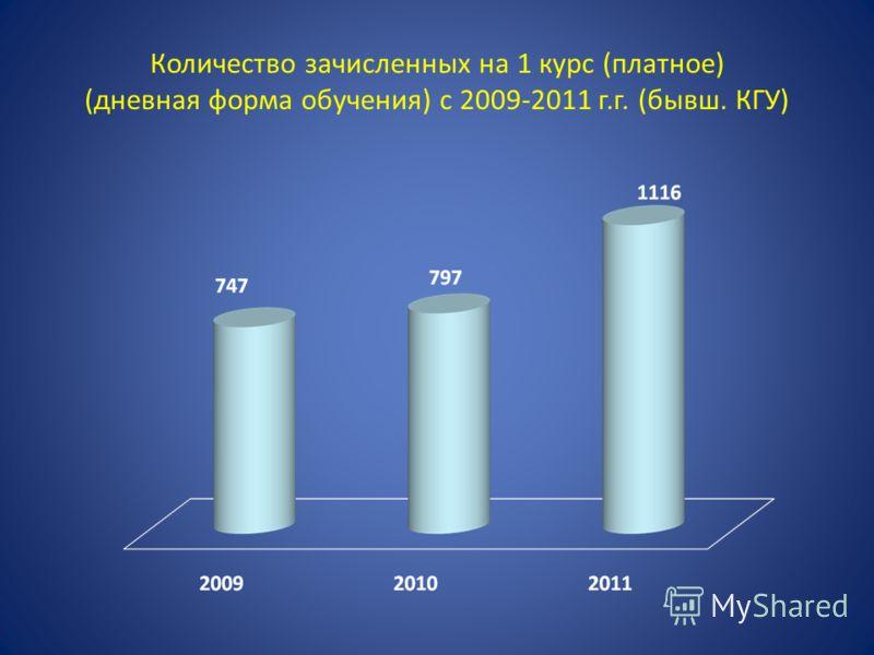Количество зачисленных на 1 курс (платное) (дневная форма обучения) с 2009-2011 г.г. (бывш. КГУ)