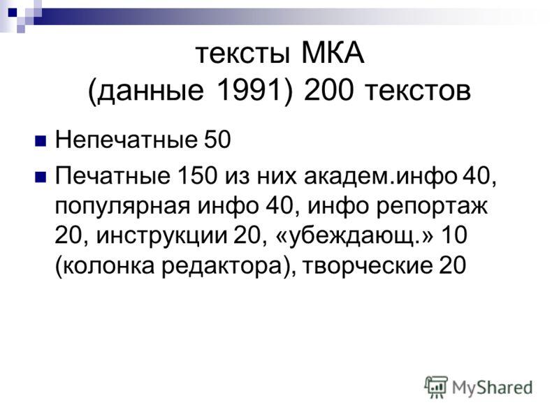 тексты МКА (данные 1991) 200 текстов Непечатные 50 Печатные 150 из них академ.инфо 40, популярная инфо 40, инфо репортаж 20, инструкции 20, «убеждающ.» 10 (колонка редактора), творческие 20