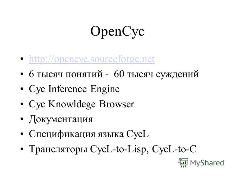 OpenCyc http://opencyc.sourceforge.net 6 тысяч понятий - 60 тысяч суждений Cyc Inference Engine Cyc Knowldege Browser Документация Спецификация языка CycL Трансляторы CycL-to-Lisp, CycL-to-C