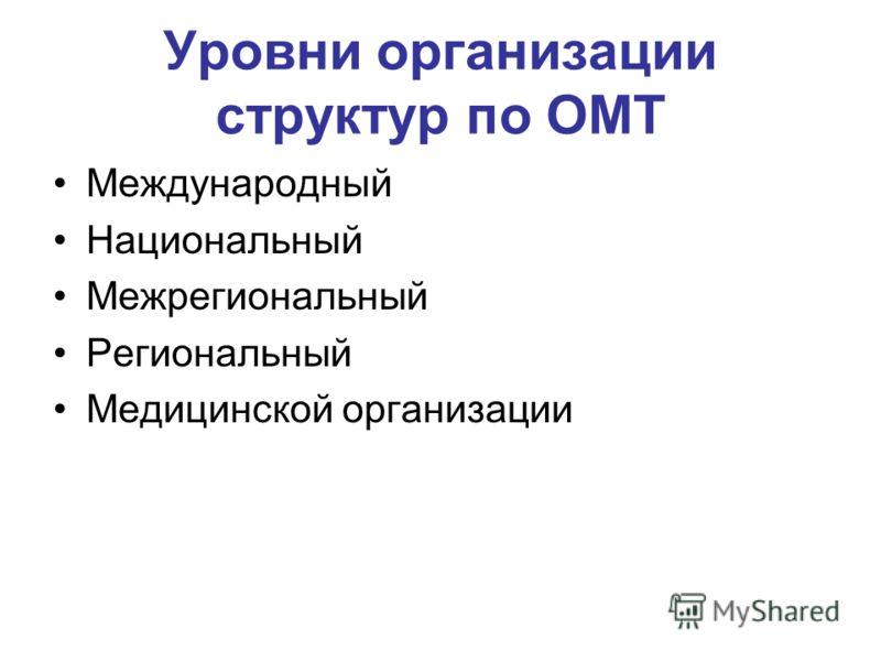 Уровни организации структур по ОМТ Международный Национальный Межрегиональный Региональный Медицинской организации