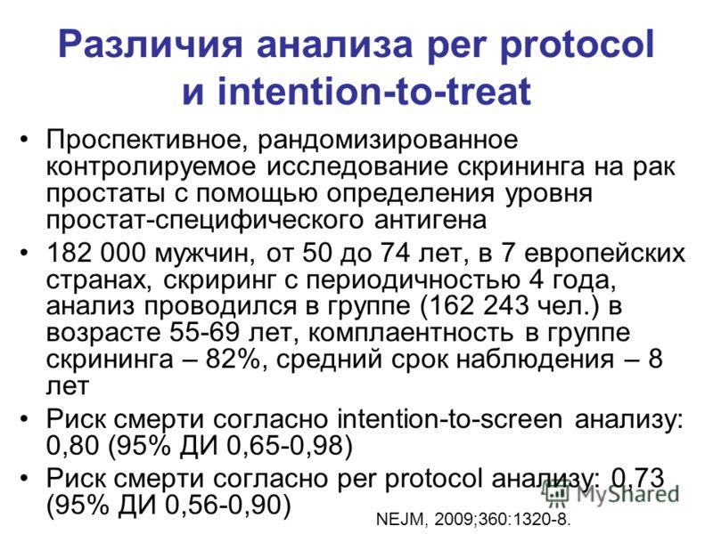 Различия анализа per protocol и intention-to-treat Проспективное, рандомизированное контролируемое исследование скрининга на рак простаты с помощью определения уровня простат-специфического антигена 182 000 мужчин, от 50 до 74 лет, в 7 европейских ст