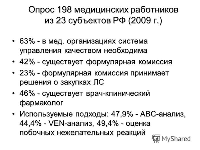 Опрос 198 медицинских работников из 23 субъектов РФ (2009 г.) 63% - в мед. организациях система управления качеством необходима63% - в мед. организациях система управления качеством необходима 42% - существует формулярная комиссия42% - существует фор