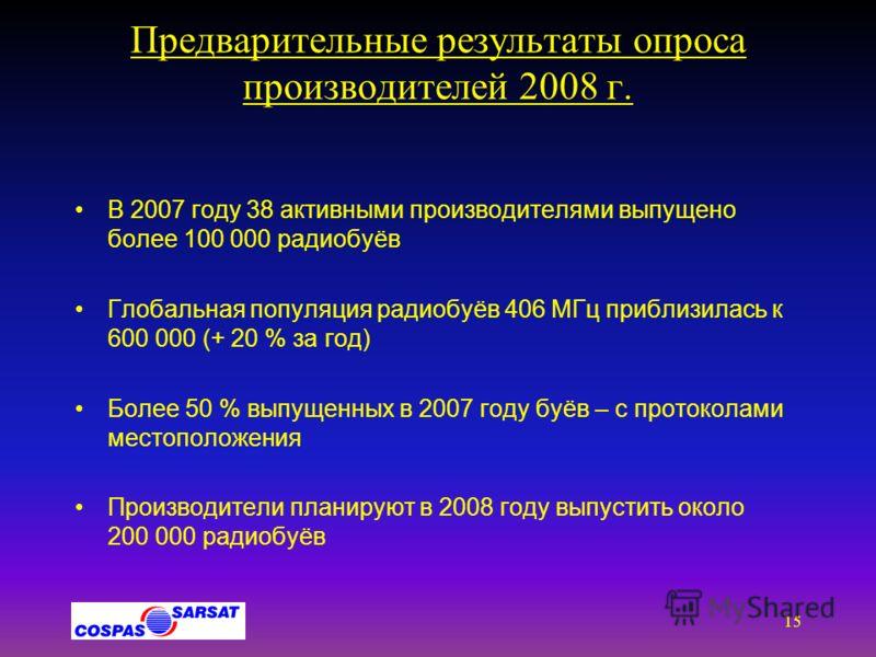 14 Радиобуи 406 MГц Классификация: –морские аварийные радиобуи- указатели местоположения (АРБ), –авиационные аварийные радиомаяки - указатели положения (АРМ), и –персональные радиобуи (ПРБ) В 2006 году 28 производителями выпущено более 85 000 буёв 40