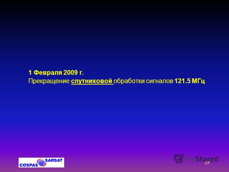 24 Статистика регистраций в базе МБРР