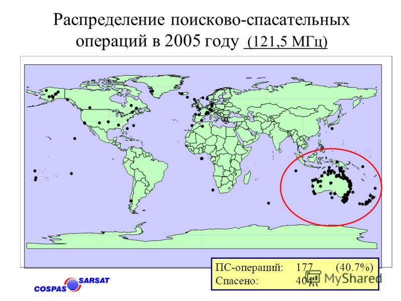 26 1 Февраля 2009 г. Прекращение спутниковой обработки сигналов 121.5 МГц