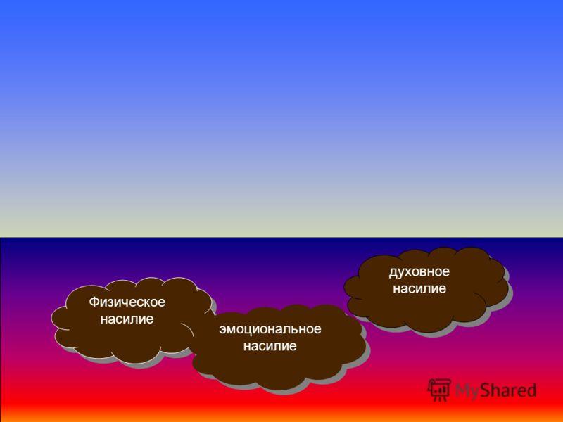 Физическое насилие Физическое насилие эмоциональное насилие эмоциональное насилие духовное насилие духовное насилие