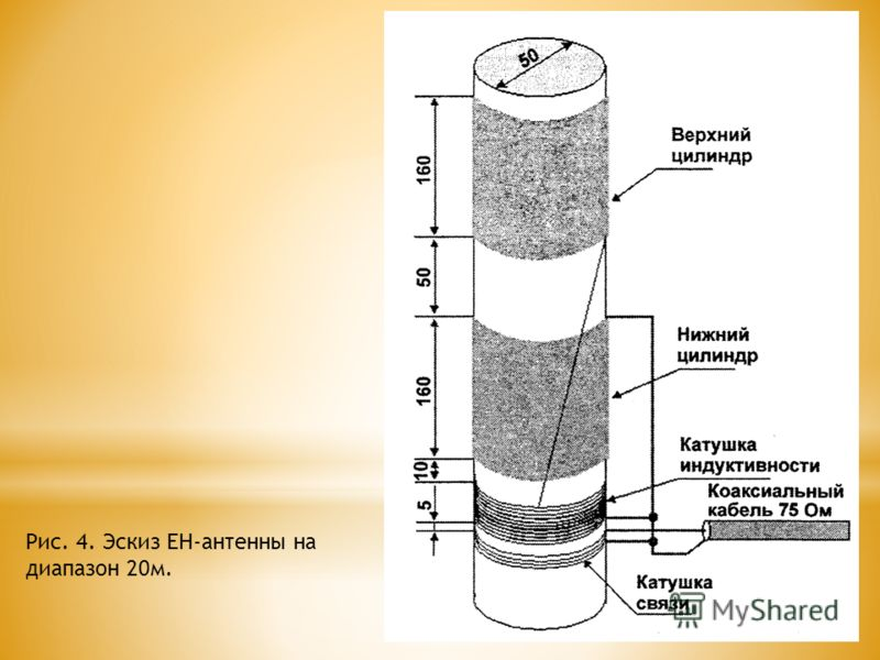 Рис. 4. Эскиз ЕН-антенны на диапазон 20м.