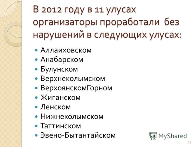 В 2012 году в 11 улусах организаторы проработали без нарушений в следующих улусах : Аллаиховском Анабарском Булунском Верхнеколымском ВерхоянскомГорном Жиганском Ленском Нижнеколымском Таттинском Эвено - Бытантайском 23