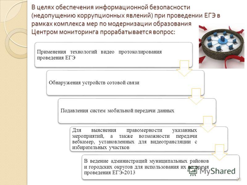 В целях обеспечения информационной безопасности ( недопущению коррупционных явлений ) при проведении ЕГЭ в рамках комплекса мер по модернизации образования Центром мониторинга прорабатывается вопрос : Применения технологий видео протоколирования пров