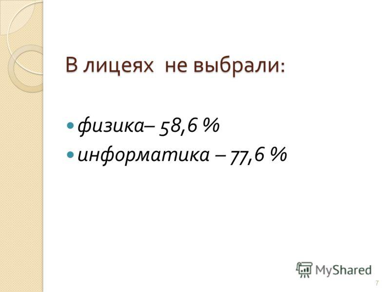 В лицеях не выбрали : физика – 58,6 % информатика – 77,6 % 7