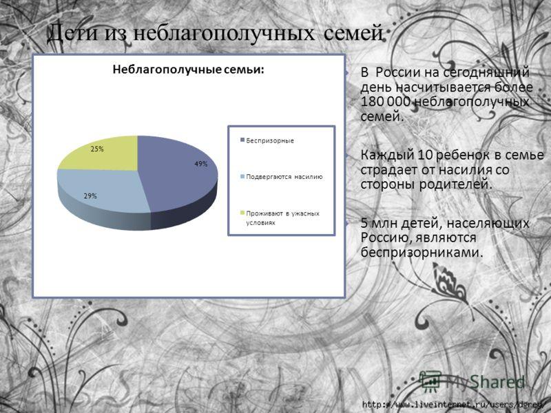 В России на сегодняшний день насчитывается более 180 000 неблагополучных семей. Каждый 10 ребенок в семье страдает от насилия со стороны родителей. 5 млн детей, населяющих Россию, являются беспризорниками. Дети из неблагополучных семей
