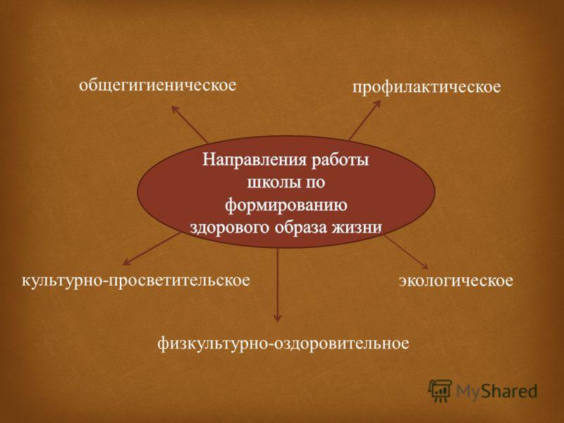 общегигиеническое физкультурно - оздоровительное культурно - просветительское экологическое профилактическое