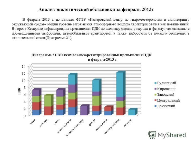 Анализ экологической обстановки за февраль 2013г В феврале 2013 г. по данным ФГБУ «Кемеровский центр по гидрометеорологии и мониторингу окружающей среды» общий уровень загрязнения атмосферного воздуха характеризовался как повышенный. В городе Кемеров