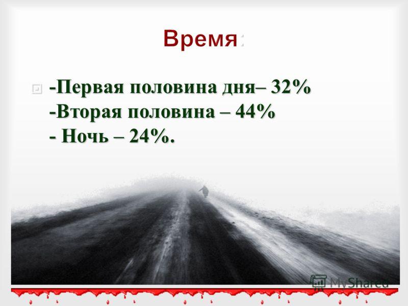- Первая половина дня – 32% - Вторая половина – 44% - Ночь – 24%. - Первая половина дня – 32% - Вторая половина – 44% - Ночь – 24%.