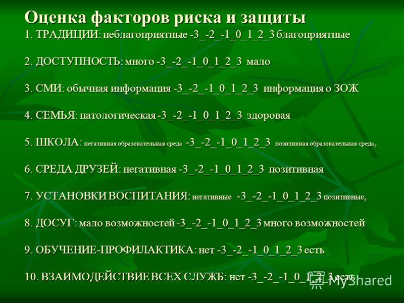 Оценка факторов риска и защиты 1. ТРАДИЦИИ: неблагоприятные -3_-2_-1_0_1_2_3 благоприятные 2. ДОСТУПНОСТЬ: много -3_-2_-1_0_1_2_3 мало 3. СМИ: обычная информация -3_-2_-1_0_1_2_3 информация о ЗОЖ 4. СЕМЬЯ: патологическая -3_-2_-1_0_1_2_3 здоровая 5.