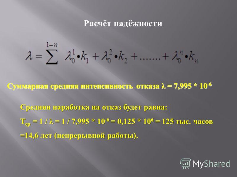 Расчёт надёжности Суммарная средняя интенсивность отказа λ = 7,995 * 10 -6 Средняя наработка на отказ будет равна : T ср = 1 / λ = 1 / 7,995 * 10 -6 = 0,125 * 10 6 = 125 тыс. часов =14,6 лет ( непрерывной работы ).
